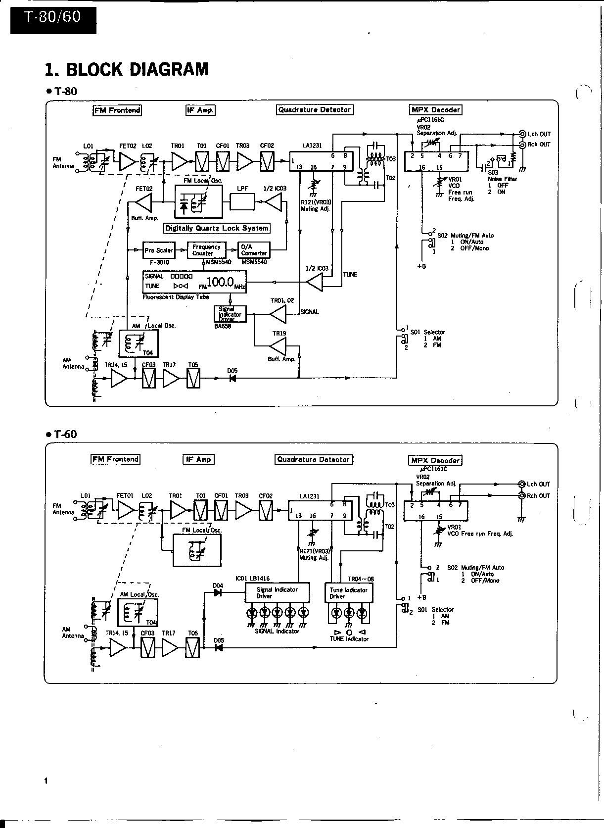 Soundstream Subwoofer Wiring Diagram Tuner Information Center Sansui Tuners