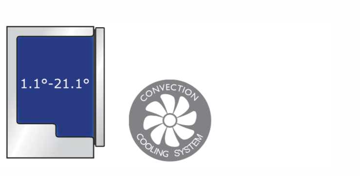 U-Line 3024BEV 啤酒飲料櫃:對流均溫系統
