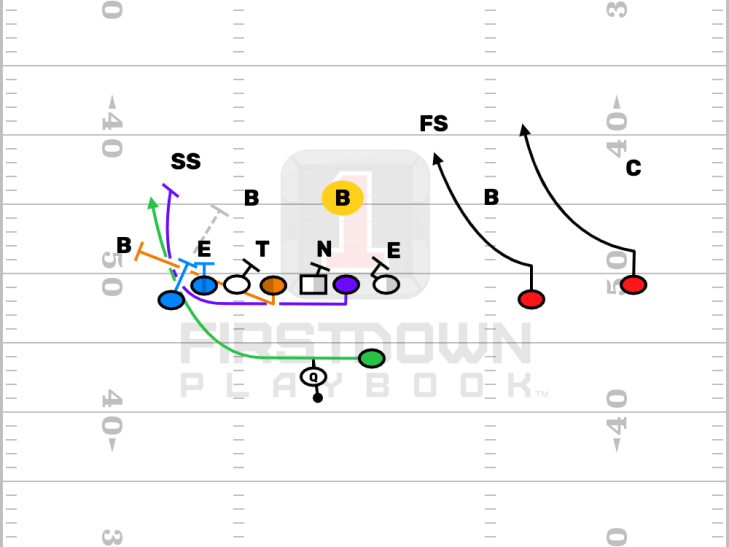 Playbook wing pdf offense t The Delaware