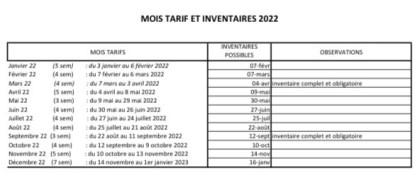 inventaires 2022