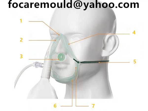double colour adult high concentration oxygen mask