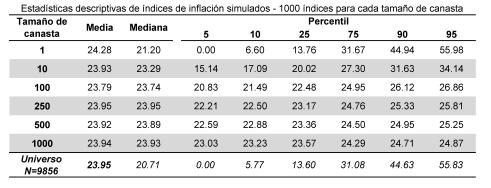 foco_statistics