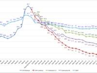 La incidencia de la pobreza en Argentina: hogares
