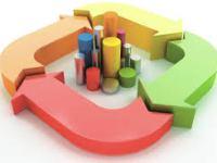 Brecha del Producto y Ciclo Financiero Global