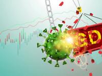 Impacto de la Pandemia sobre la Economía Mundial y el Modelo Económico Peruano – Una Aproximación