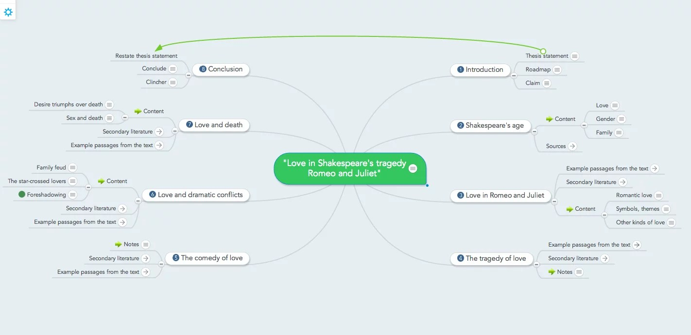 hight resolution of essay structure outline in a mind map