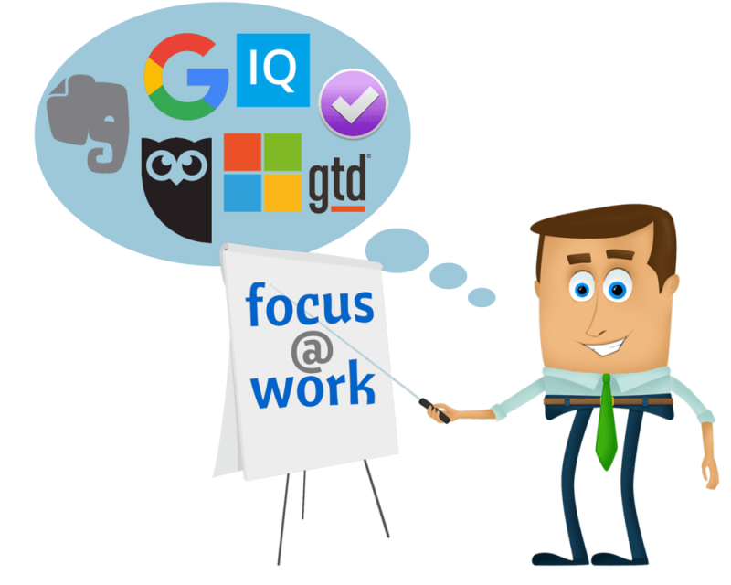focus@work productivity seminars and training workshops for executives professionals and teams