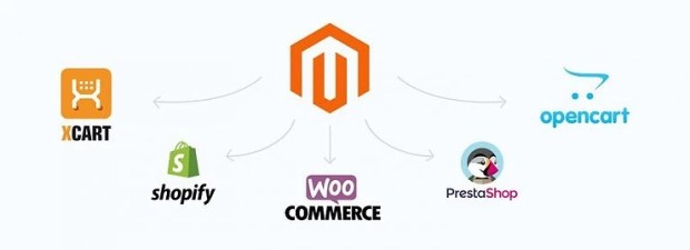 Magento End of Life | Focus Ecommerce and Marketing