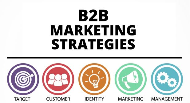 B2B content Marketing | Focus Ecommerce and Marketing