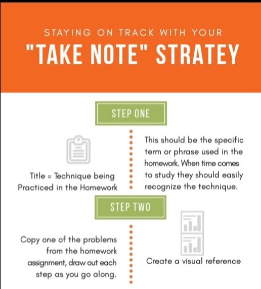 Homework helping strategy