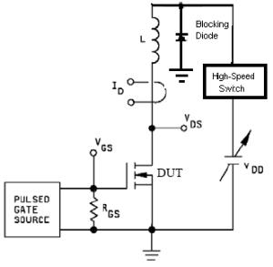FocusedTest: Power Discrete Test Solutions