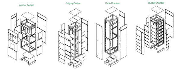 Floor Standing Form IV cabinets with doors, mounting
