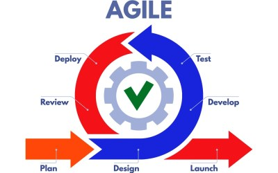 Using Agile Methodology for Cloud DevOps Projects
