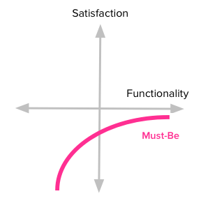 MustBeAttributes