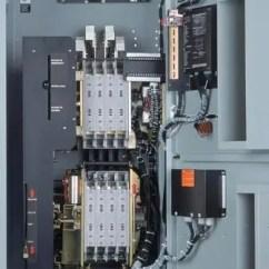 Wiring Diagram Of Wye Delta Motor Control Single Phase Ac Forward Reverse Automatic Transfer Switch | Foley Inc.