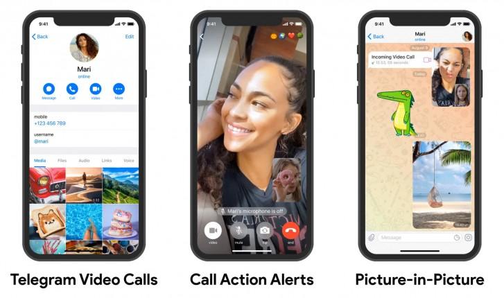 ميزة مكالمات الفيديو عبر تليجرام