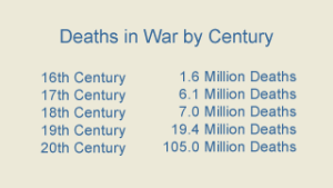 Chart of deaths in war by century
