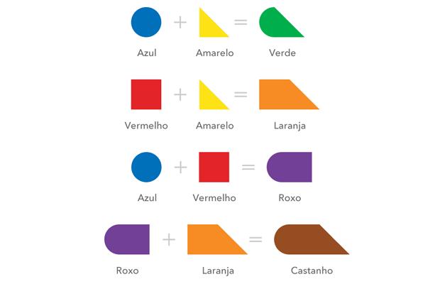 Sistema Feelipa permite deficientes visuais vejam cores