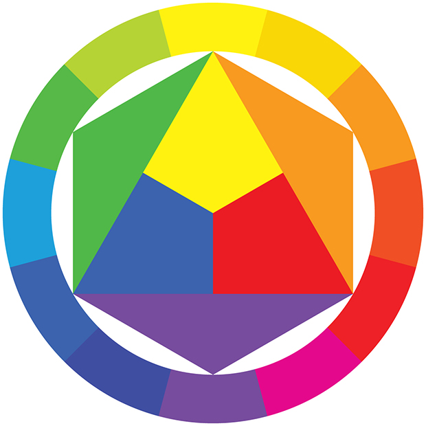 follow-the-colours-teoria-das-cores-circulo-cromatico