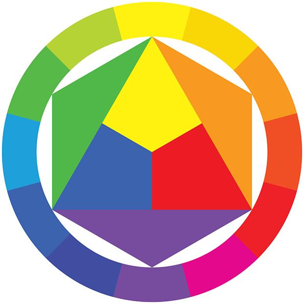 follow-the-colours-teoria-das-cores-circulo-cromatico