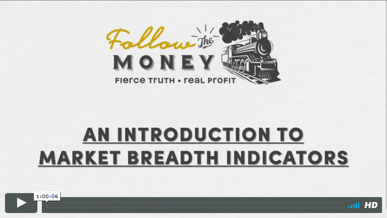 VIDEO: An Introduction to Market Breadth Indicators
