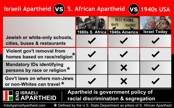 apartheid-gloss