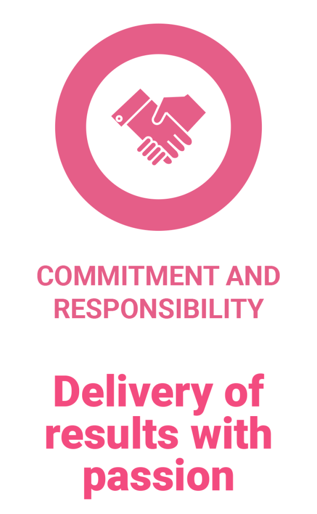 FONCS Values-Commitment and Responsibility