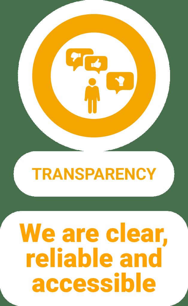 FONCS Values-Transparency