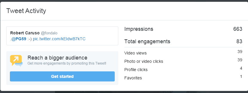 The difference in Twitter engagement with video