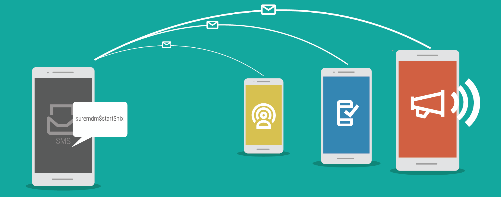 Simply spy on any device with its phone number