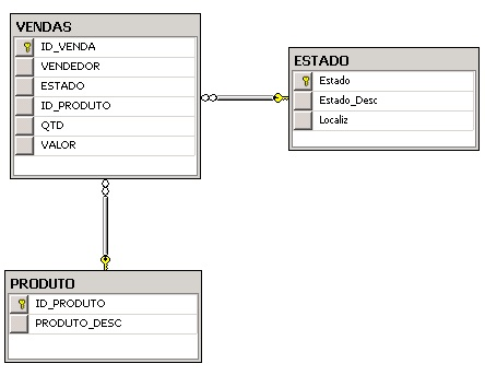 Reporting Services 2008 R2 - MAPS (2/6)