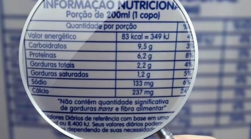 ROTULO 4 - Como ler as embalagens dos alimentos? Decifre esse enigma!