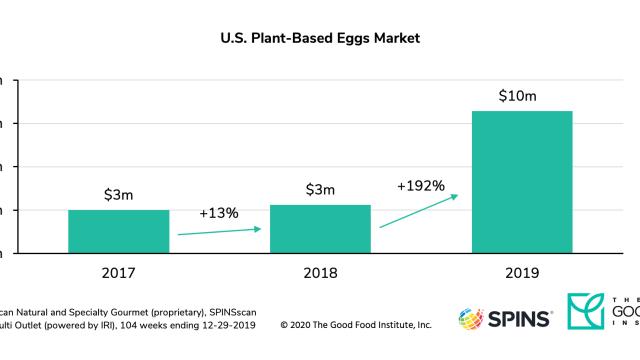 Plant-based-eggs成長