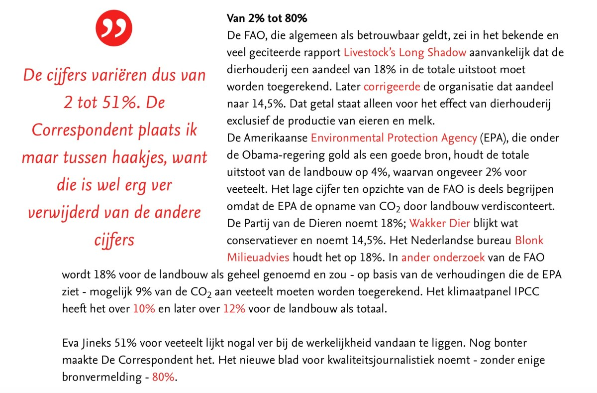 Vlees en CO2 p2