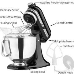 Kitchen Mixers Ideas For Small Kitchens Galley The Best Stand Of 2018 A Foodal Buying Guide Kitchenaid Mixer Diagram Parts And Functions Com
