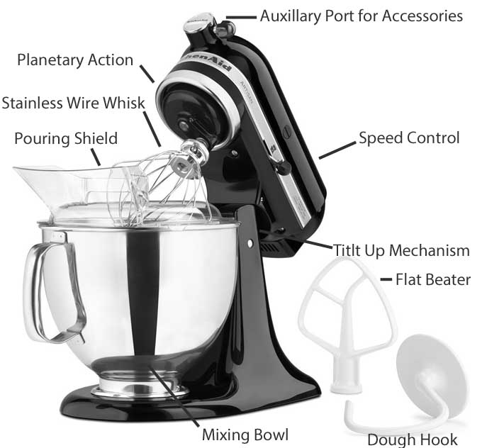mixer kitchen aid wall tile for the best stand mixers of 2018 a foodal buying guide kitchenaid diagram parts and functions com