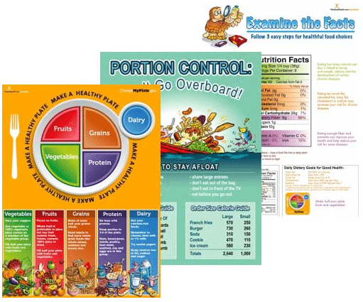 Basic Nutrition Handout Set