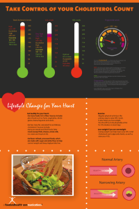 Cholesterol Poster-1