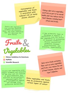 Fruit and Vegetable Research