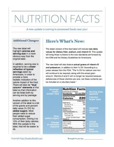 nutrition-facts-panel-update