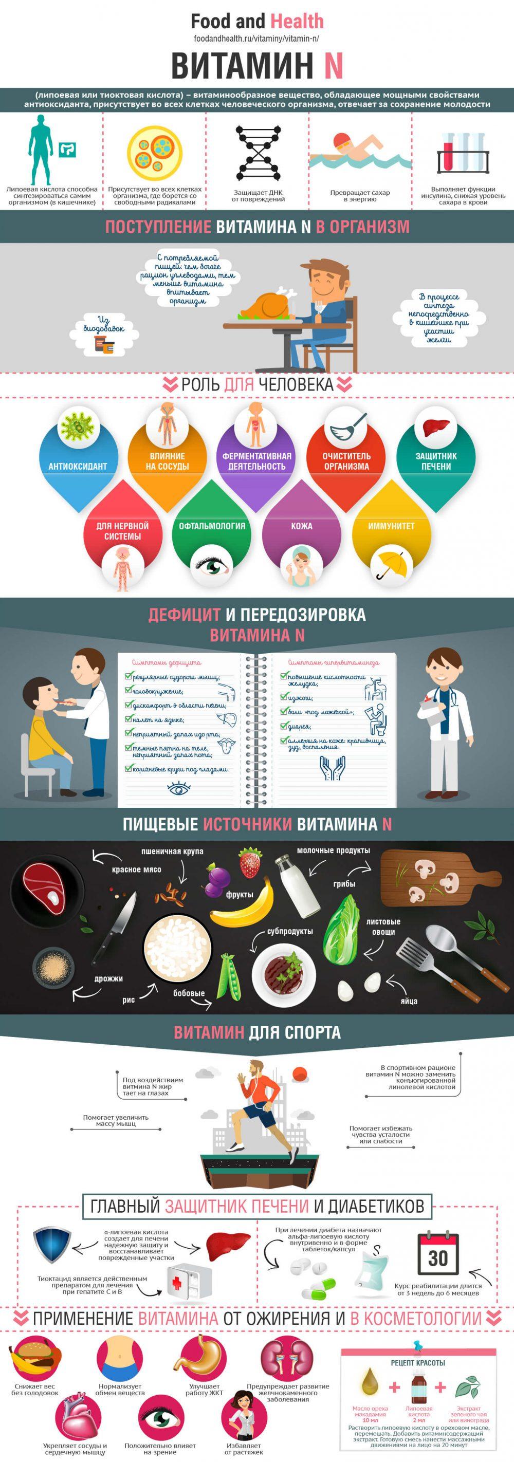 วิตามิน n | อาหารและสุขภาพ