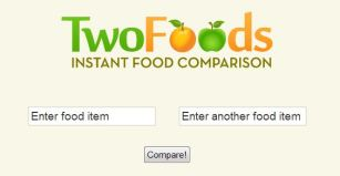 Nutritional Value Calculator While Comparing 2 Food At The Same Time Online? - What More Can You Ask (Food & Humor)