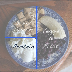 Update Your Plate: Smoothie Breakdown