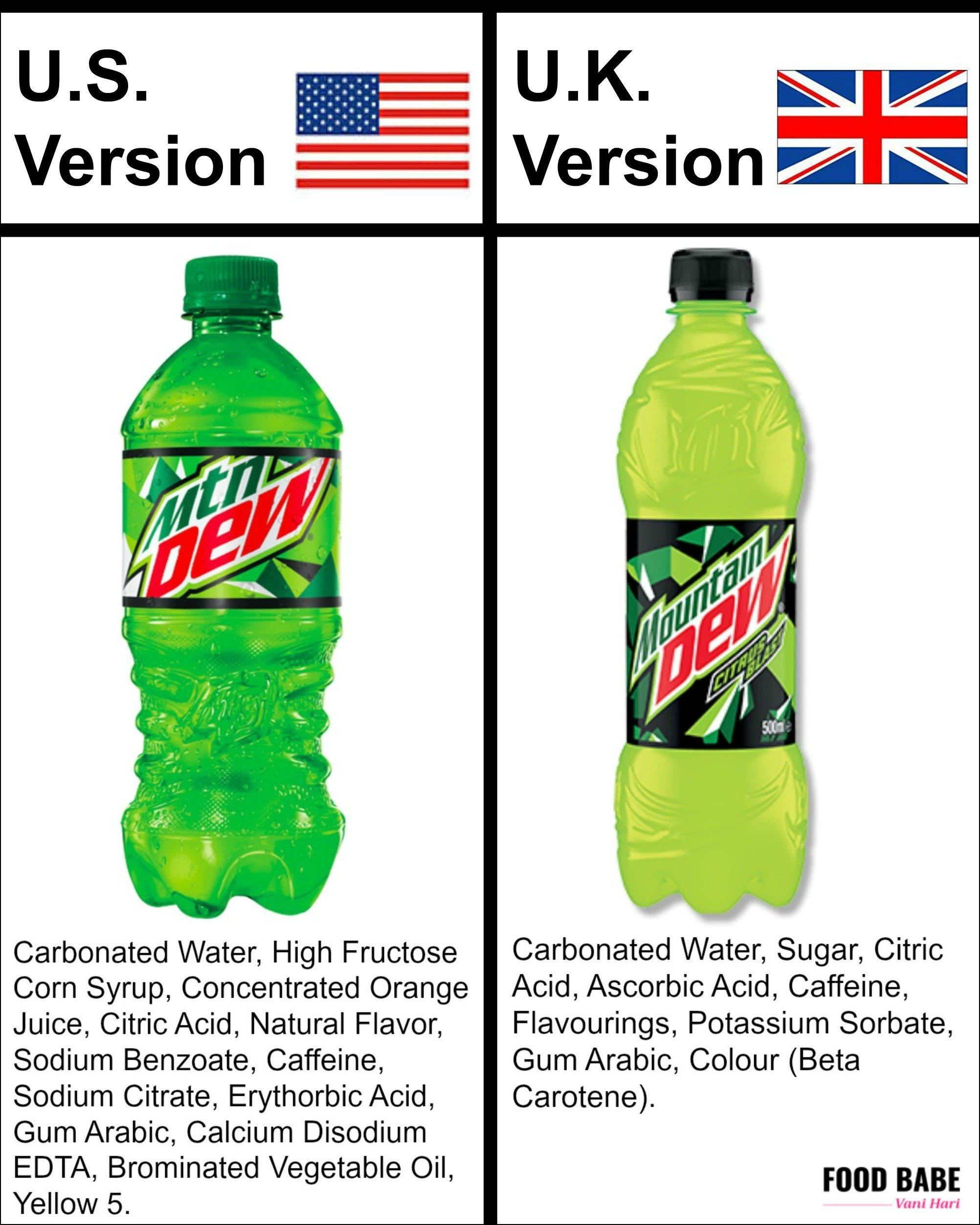 food in america compared