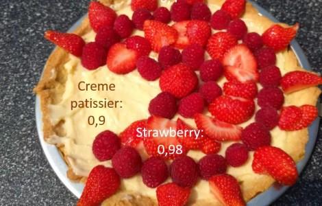 Strawberry pie moisture migration