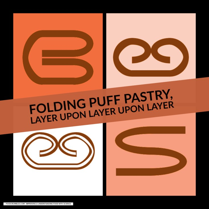 Puff pastry is full of science, but really, it's all about folding (and folding) doughs. It's definitely not as complicated as it sounds!