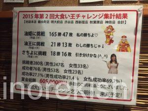 錦糸町油そば専門店春日亭ライスおかわり自由炙りとん黒チャレンジ特盛大盛り22