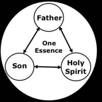 Our Final Destination Within Our Spiritual Journey (Part 2)