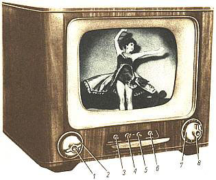 Really old TV