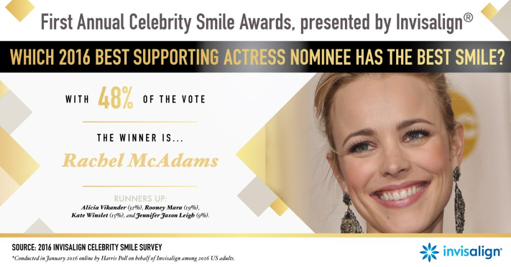 Invisalign Celebrity Smile Award - The Awards for Best Smiles are Here!